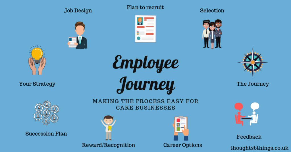 Employee journey recruit and retain