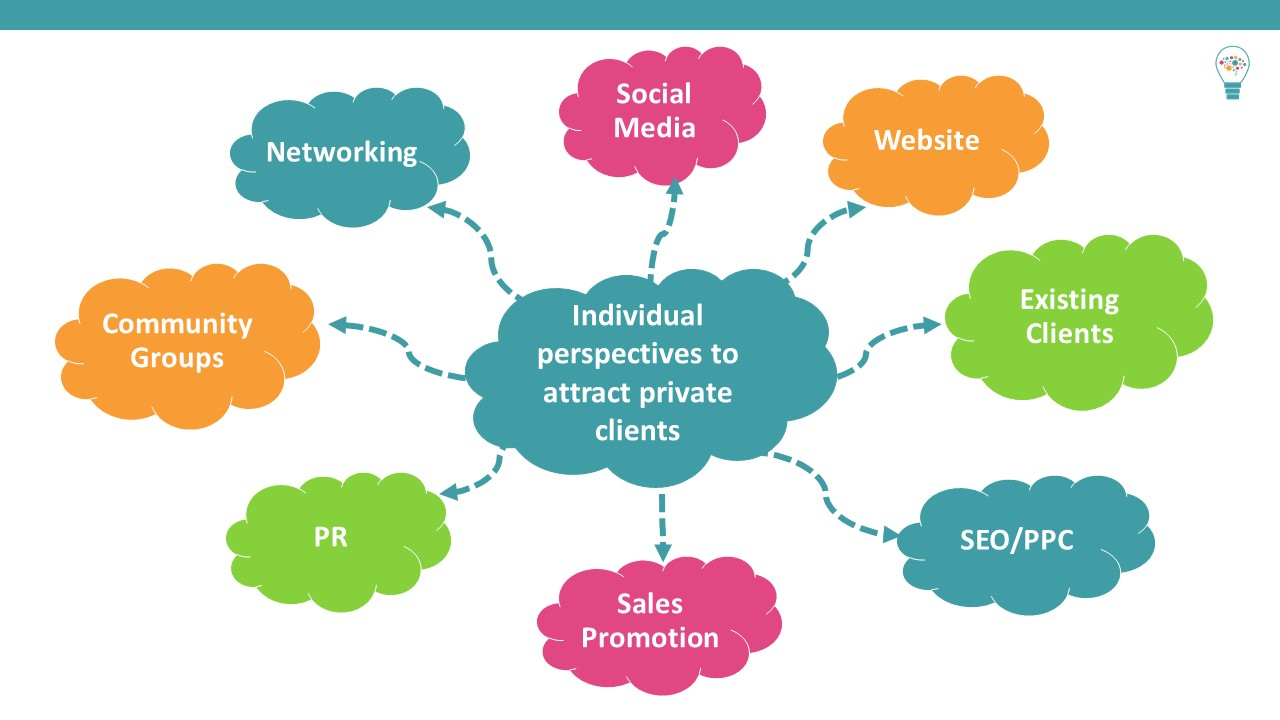 Read more about the article Personalising processes for franchises to attract private clients